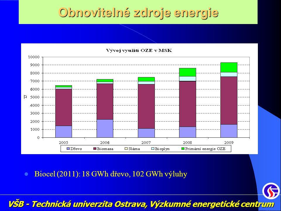 VŠB - Technická univerzita Ostrava, Výzkumné energetické centrum Obnovitelné zdroje energie Biocel (2011): 18 GWh dřevo, 102 GWh výluhy