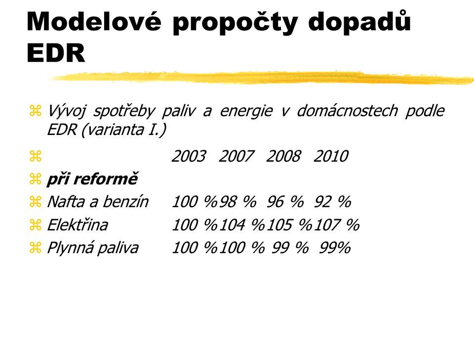 Modelové propočty dopadů EDR zVývoj spotřeby paliv a energie v domácnostech podle EDR (varianta I.) z2003200720082010 zpři reformě zNafta a benzín100 %98 %96 %92 % zElektřina100 %104 %105 %107 % zPlynná paliva100 %100 % 99 % 99%