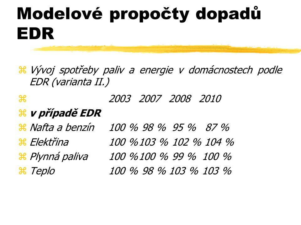 Modelové propočty dopadů EDR zVývoj spotřeby paliv a energie v domácnostech podle EDR (varianta II.) z2003200720082010 zv případě EDR zNafta a benzín100 % 98 % 95 % 87 % zElektřina100 %103 % 102 % 104 % zPlynná paliva100 %100 % 99 % 100 % zTeplo100 % 98 %103 % 103 %