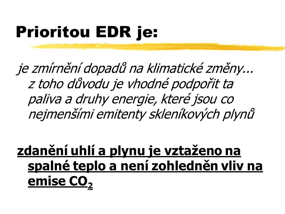 Prioritou EDR je: je zmírnění dopadů na klimatické změny...