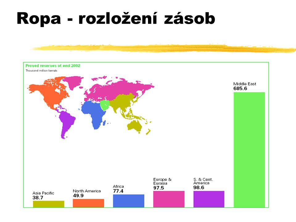 Ropa - rozložení zásob