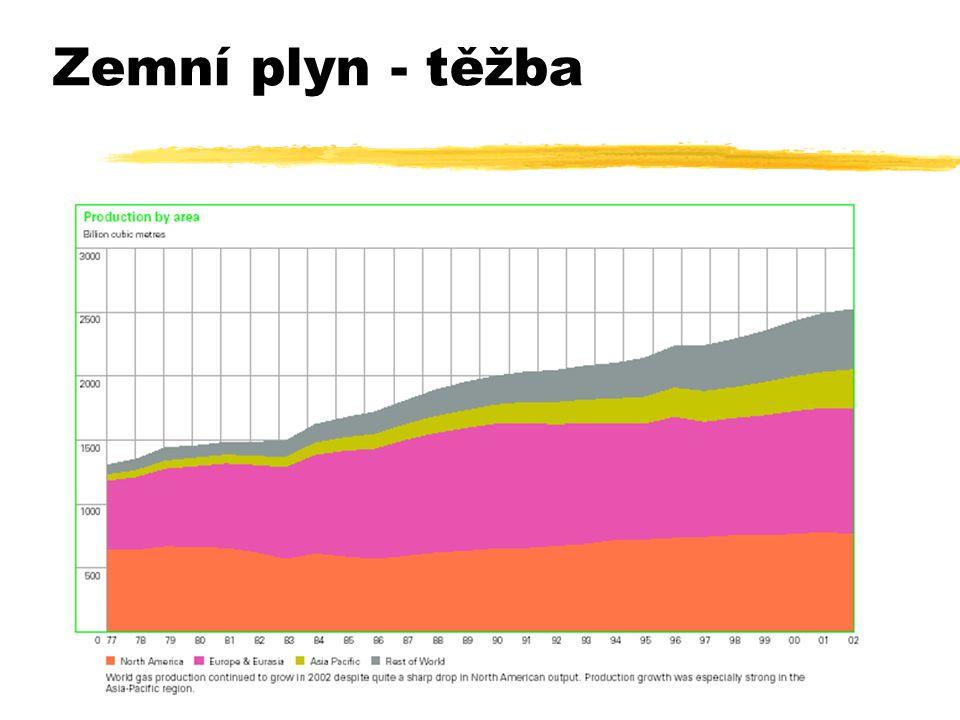 Zemní plyn - těžba