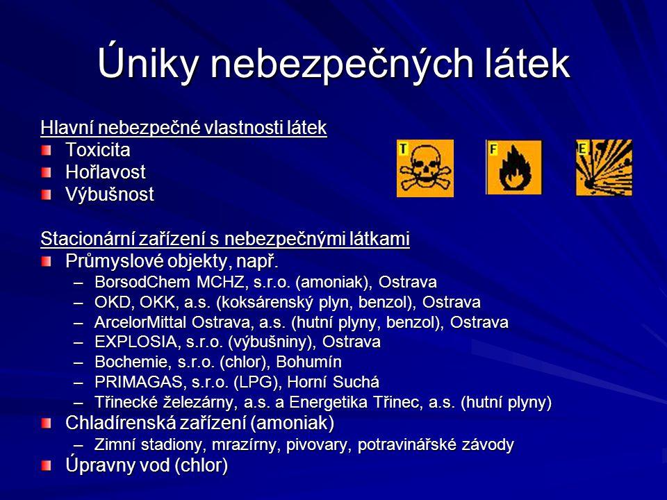 Úniky nebezpečných látek Hlavní nebezpečné vlastnosti látek ToxicitaHořlavostVýbušnost Stacionární zařízení s nebezpečnými látkami Průmyslové objekty,