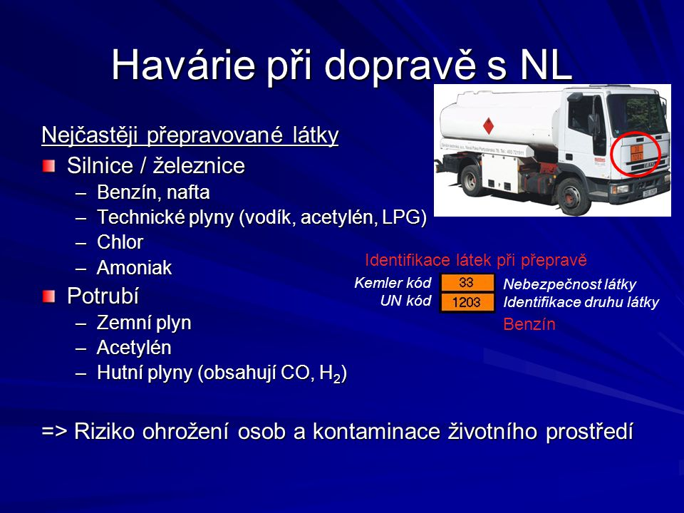 Havárie při dopravě s NL Nejčastěji přepravované látky Silnice / železnice –Benzín, nafta –Technické plyny (vodík, acetylén, LPG) –Chlor –Amoniak Potr