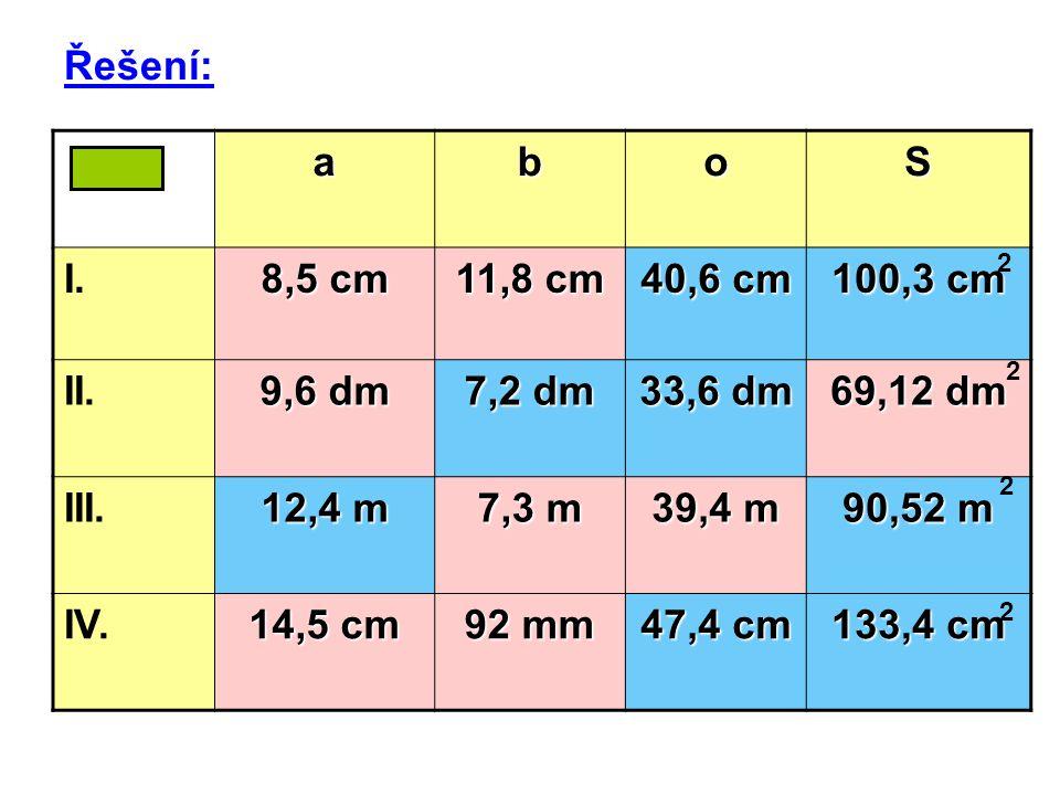 Řešení: aboS I. 8,5 cm 11,8 cm 40,6 cm 100,3 cm II. 9,6 dm 7,2 dm 33,6 dm 69,12 dm III. 12,4 m 7,3 m 39,4 m 90,52 m IV. 14,5 cm 92 mm 47,4 cm 133,4 cm