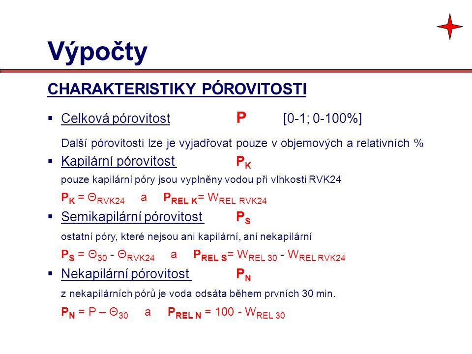 Výpočty CHARAKTERISTIKY PÓROVITOSTI  Celková pórovitost P [0-1; 0-100%] Další pórovitosti lze je vyjadřovat pouze v objemových a relativních %  Kapi