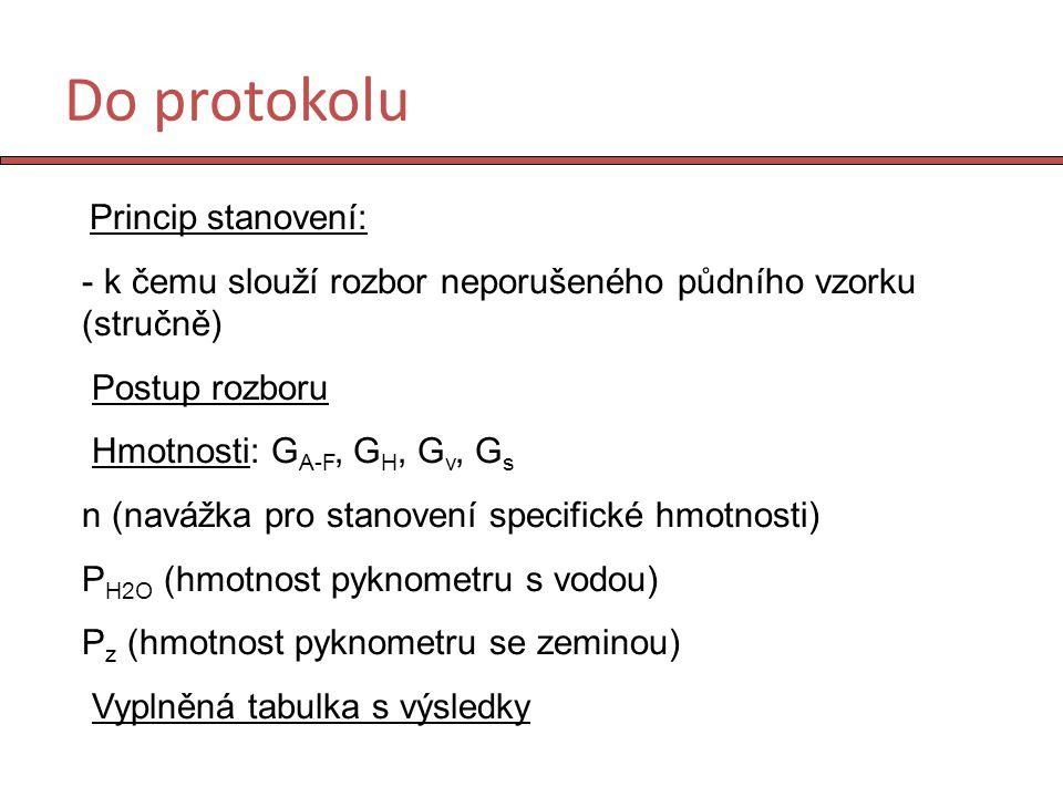 Do protokolu Princip stanovení: - k čemu slouží rozbor neporušeného půdního vzorku (stručně) Postup rozboru Hmotnosti: G A-F, G H, G v, G s n (navážka