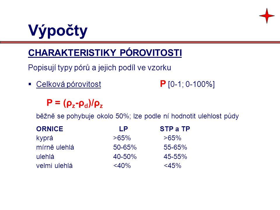 Výpočty CHARAKTERISTIKY PÓROVITOSTI Popisují typy pórů a jejich podíl ve vzorku  Celková pórovitost P [0-1; 0-100%] P = (ρ z -ρ d )/ρ z běžně se pohy