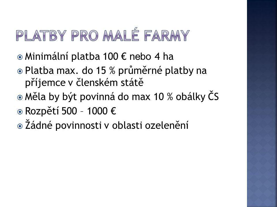  Minimální platba 100 € nebo 4 ha  Platba max. do 15 % průměrné platby na příjemce v členském státě  Měla by být povinná do max 10 % obálky ČS  Ro