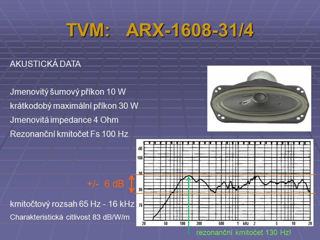 TVM: ARX-1608-31/4 AKUSTICKÁ DATA Jmenovitý šumový příkon 10 W krátkodobý maximální příkon 30 W Jmenovitá impedance 4 Ohm Rezonanční kmitočet Fs 100 Hz kmitočtový rozsah 65 Hz - 16 kHz Charakteristická citlivost 83 dB/W/m +/- 6 dB rezonanční kmitočet 130 Hz!