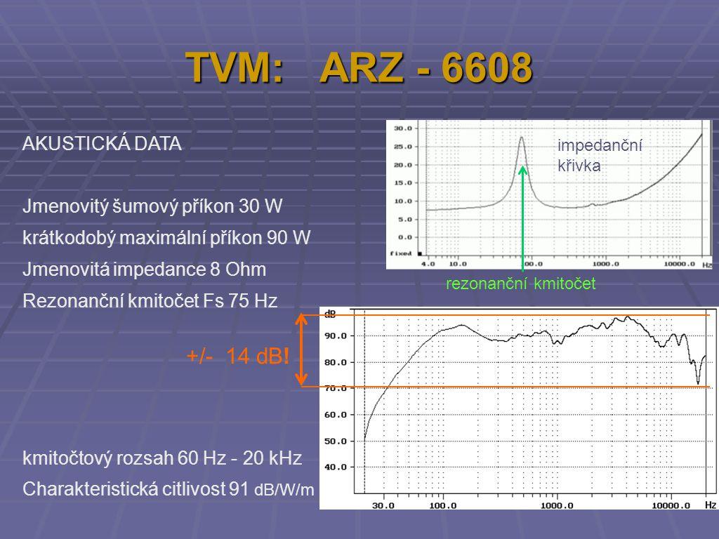 TVM: ARZ - 6608 AKUSTICKÁ DATA Jmenovitý šumový příkon 30 W krátkodobý maximální příkon 90 W Jmenovitá impedance 8 Ohm Rezonanční kmitočet Fs 75 Hz kmitočtový rozsah 60 Hz - 20 kHz Charakteristická citlivost 91 dB/W/m +/- 14 dB.