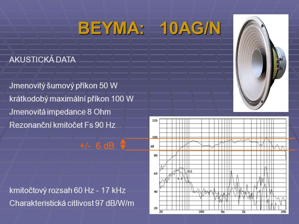 BEYMA: 10AG/N AKUSTICKÁ DATA Jmenovitý šumový příkon 50 W krátkodobý maximální příkon 100 W Jmenovitá impedance 8 Ohm Rezonanční kmitočet Fs 90 Hz kmitočtový rozsah 60 Hz - 17 kHz Charakteristická citlivost 97 dB/W/m +/- 6 dB
