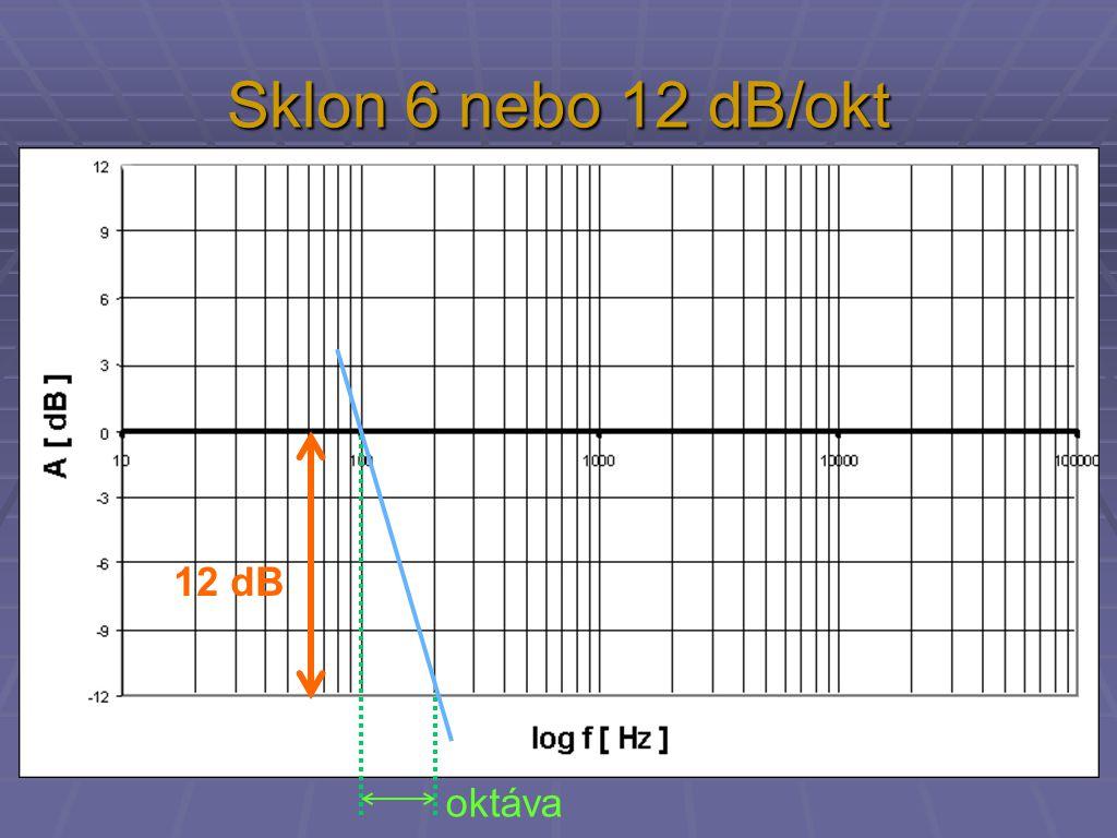 Sklon 6 nebo 12 dB/okt oktáva 12 dB