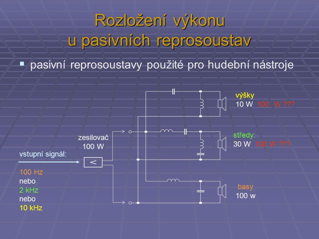 Rozložení výkonu u pasivních reprosoustav  pasivní reprosoustavy použité pro hudební nástroje výšky 10 W 100 W ??.