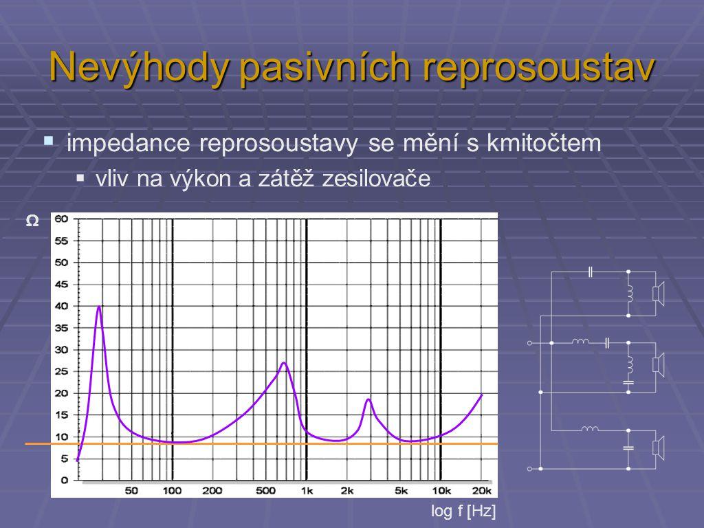Nevýhody pasivních reprosoustav  impedance reprosoustavy se mění s kmitočtem  vliv na výkon a zátěž zesilovače Ω log f [Hz]