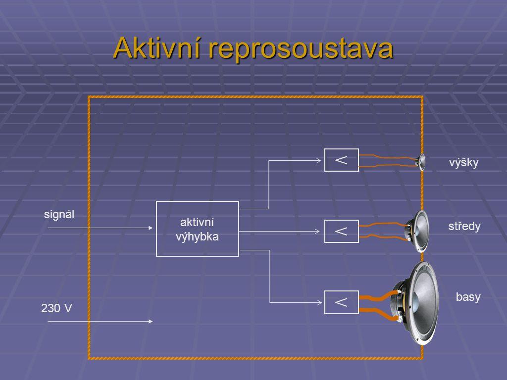 Aktivní reprosoustava aktivní výhybka signál 230 V výšky basy středy