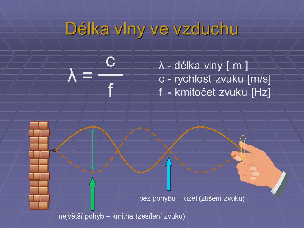 Délka vlny ve vzduchu λ = c f λ - délka vlny [ m ] c - rychlost zvuku [m/s] f - kmitočet zvuku [Hz] největší pohyb – kmitna (zesílení zvuku) bez pohybu – uzel (ztišení zvuku)
