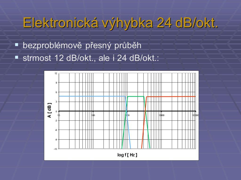 Elektronická výhybka 24 dB/okt.