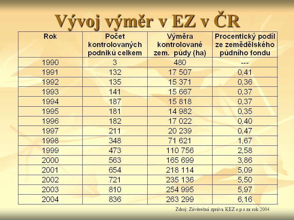 Vývoj výměr v EZ v ČR Zdroj: Závěrečná zpráva KEZ o.p.s za rok 2004