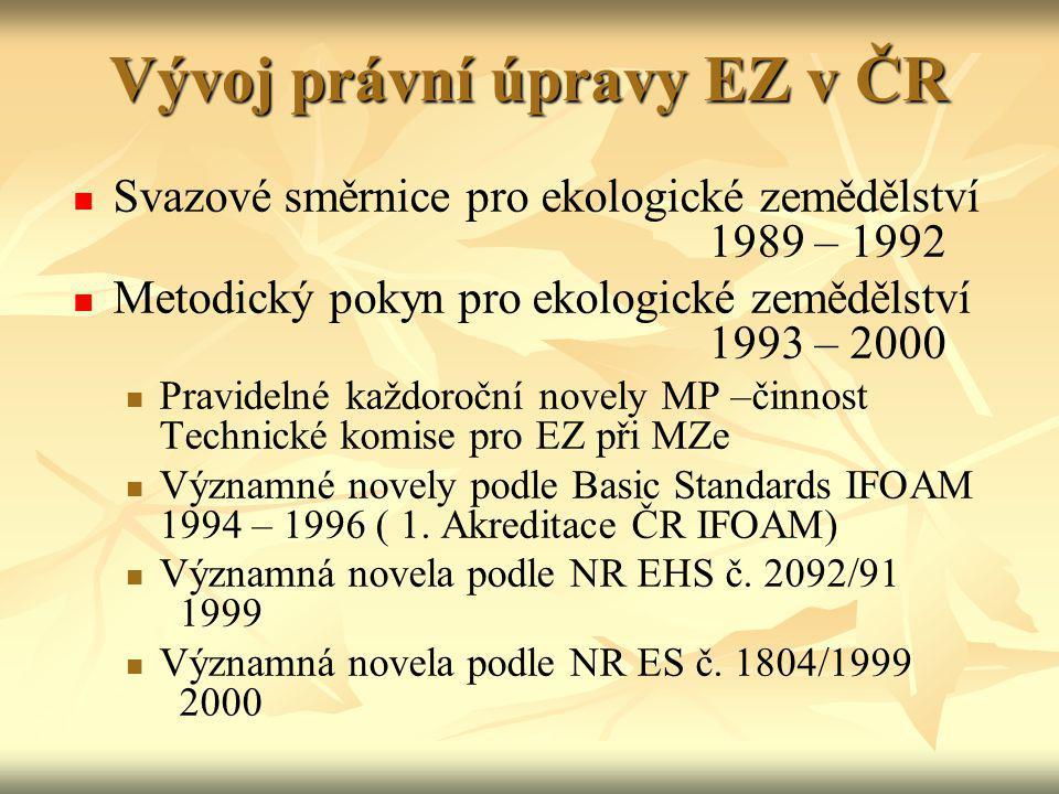 Vývoj právní úpravy EZ v ČR Svazové směrnice pro ekologické zemědělství 1989 – 1992 Metodický pokyn pro ekologické zemědělství 1993 – 2000 Pravidelné