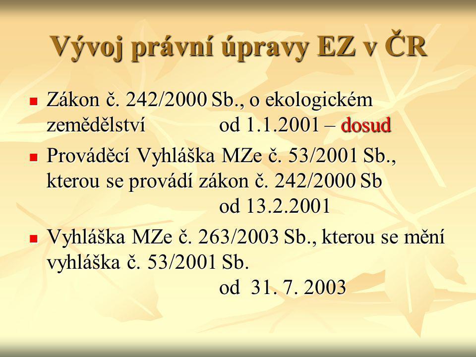 Vývoj právní úpravy EZ v ČR Zákon č. 242/2000 Sb., o ekologickém zemědělství od 1.1.2001 – dosud Zákon č. 242/2000 Sb., o ekologickém zemědělství od 1