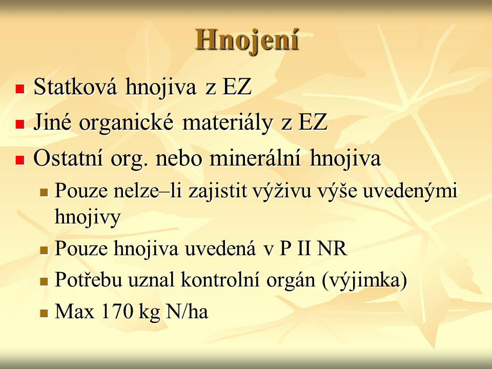 Hnojení Statková hnojiva z EZ Statková hnojiva z EZ Jiné organické materiály z EZ Jiné organické materiály z EZ Ostatní org. nebo minerální hnojiva Os