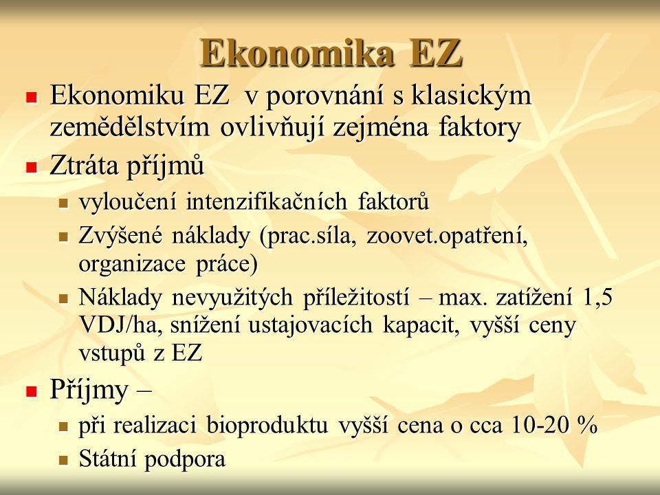 Ekonomika EZ Ekonomiku EZ v porovnání s klasickým zemědělstvím ovlivňují zejména faktory Ekonomiku EZ v porovnání s klasickým zemědělstvím ovlivňují z