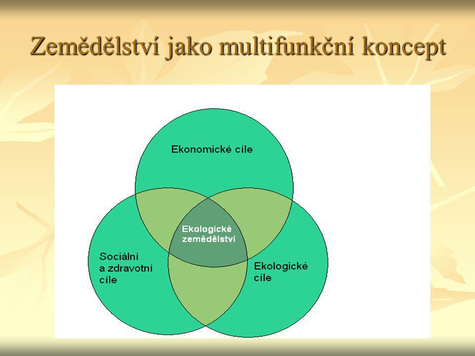 Zemědělství jako multifunkční koncept