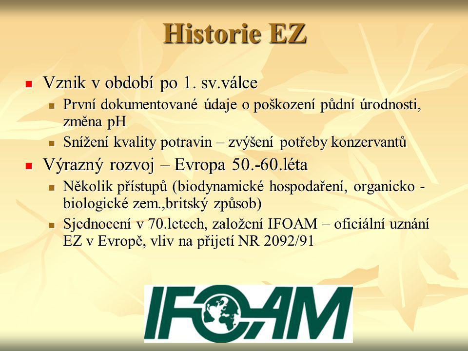 Historie EZ Vznik v období po 1. sv.válce Vznik v období po 1. sv.válce První dokumentované údaje o poškození půdní úrodnosti, změna pH První dokument