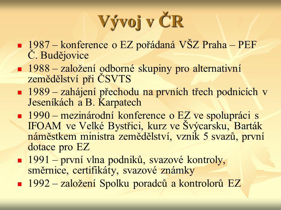 Vývoj v ČR 1987 – konference o EZ pořádaná VŠZ Praha – PEF Č. Budějovice 1988 – založení odborné skupiny pro alternativní zemědělství při ČSVTS 1989 –