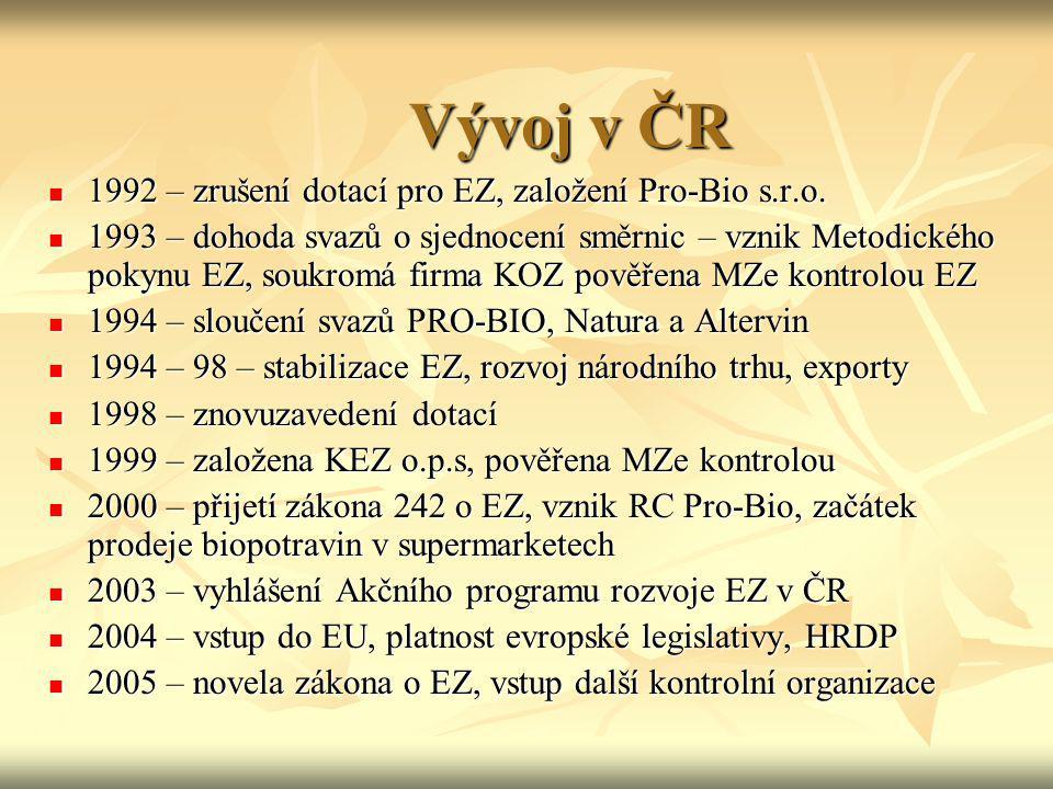 Vývoj v ČR 1992 – zrušení dotací pro EZ, založení Pro-Bio s.r.o. 1992 – zrušení dotací pro EZ, založení Pro-Bio s.r.o. 1993 – dohoda svazů o sjednocen