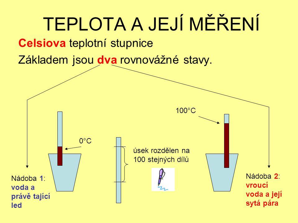TEPLOTA A JEJÍ MĚŘENÍ Celsiova teplotní stupnice Základem jsou dva rovnovážné stavy. Nádoba 1: voda a právě tající led Nádoba 2: vroucí voda a její sy