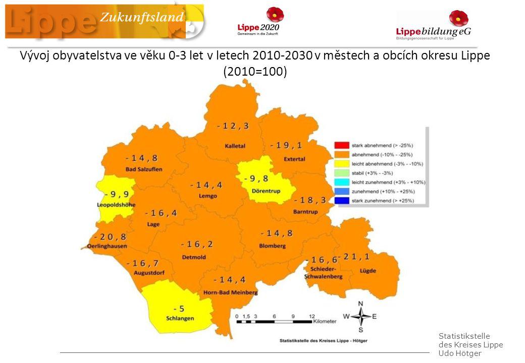 Statistikstelle des Kreises Lippe Udo Hötger Vývoj obyvatelstva ve věku 0-3 let v letech 2010-2030 v městech a obcích okresu Lippe (2010=100)