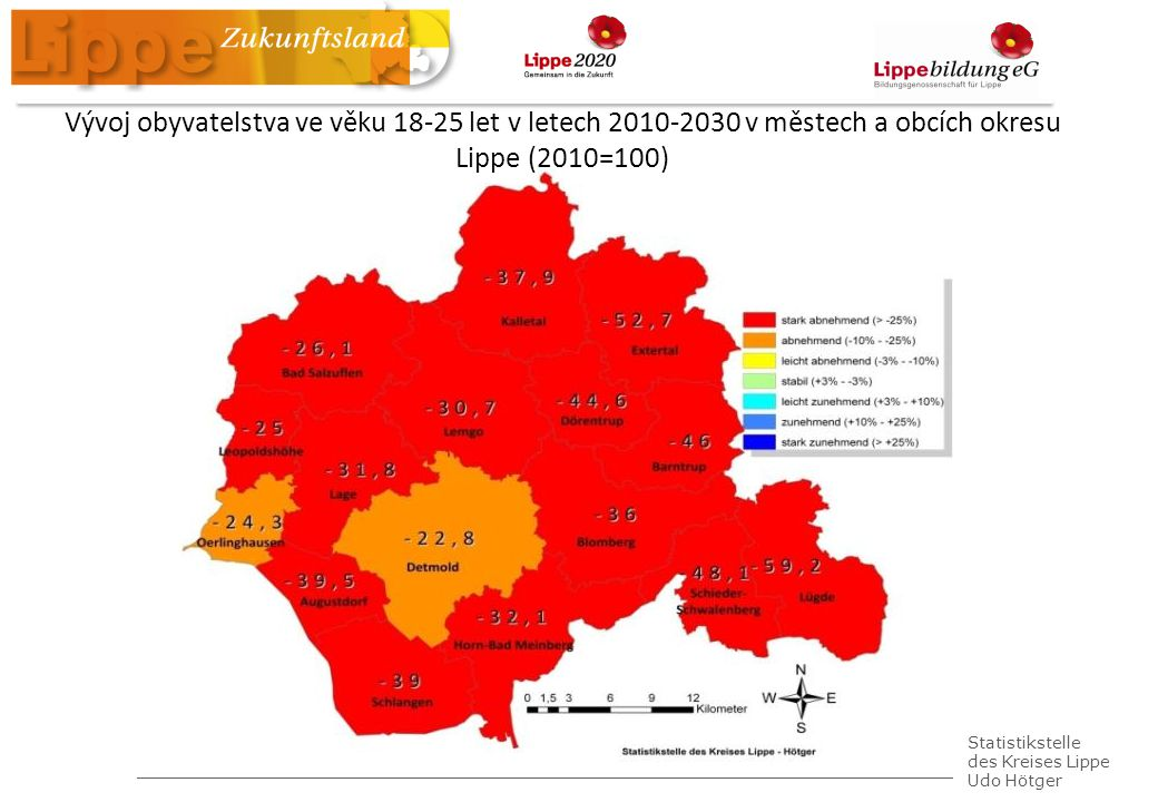 Statistikstelle des Kreises Lippe Udo Hötger Vývoj obyvatelstva ve věku 18-25 let v letech 2010-2030 v městech a obcích okresu Lippe (2010=100)