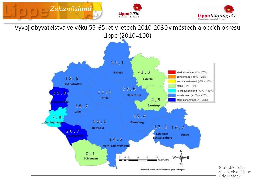 Statistikstelle des Kreises Lippe Udo Hötger Vývoj obyvatelstva ve věku 55-65 let v letech 2010-2030 v městech a obcích okresu Lippe (2010=100)