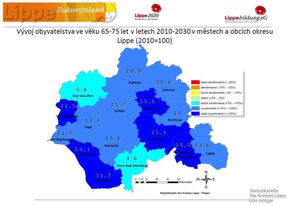 Statistikstelle des Kreises Lippe Udo Hötger Vývoj obyvatelstva ve věku 65-75 let v letech 2010-2030 v městech a obcích okresu Lippe (2010=100)