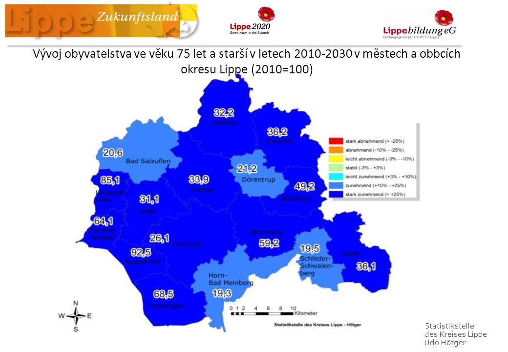 Statistikstelle des Kreises Lippe Udo Hötger Vývoj obyvatelstva ve věku 75 let a starší v letech 2010-2030 v městech a obbcích okresu Lippe (2010=100)