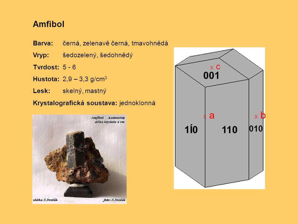 Amfibol Barva:černá, zelenavě černá, tmavohnědá Vryp:šedozelený, šedohnědý Tvrdost:5 - 6 Hustota:2,9 – 3,3 g/cm 3 Lesk:skelný, mastný Krystalografická soustava: jednoklonná 001 110 010 1Í01Í0 X a X cX c X b