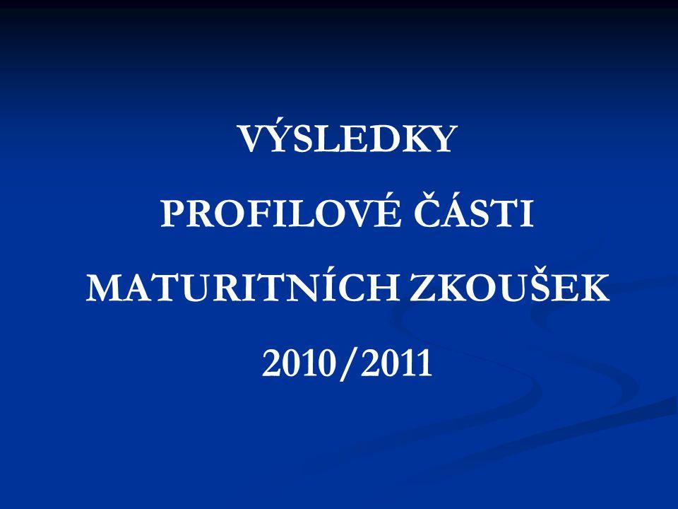 VÝSLEDKY PROFILOVÉ ČÁSTI MATURITNÍCH ZKOUŠEK 2010/2011