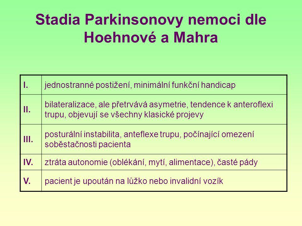 Stadia Parkinsonovy nemoci dle Hoehnové a Mahra I.jednostranné postižení, minimální funkční handicap II. bilateralizace, ale přetrvává asymetrie, tend