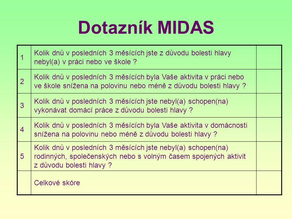 Dotazník MIDAS 1 Kolik dnů v posledních 3 měsících jste z důvodu bolesti hlavy nebyl(a) v práci nebo ve škole ? 2 Kolik dnů v posledních 3 měsících by