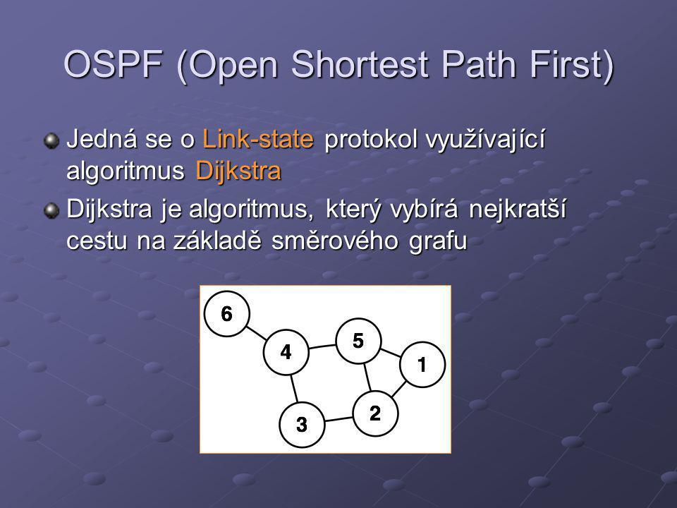 OSPF (Open Shortest Path First) Je úzce spojený s routovaným protokolem Pro IPv4 se používá OSPFv2 Pro IPv4 se používá OSPFv2 Pro IPv6 byla vyvinuta verze OSPFv3 Pro IPv6 byla vyvinuta verze OSPFv3 Podporuje MD5 autorizaci Komunikuje pomocí Multicastu – 224.0.0.5 a 224.0.0.6 Multicastu – 224.0.0.5 a 224.0.0.6 Unicastu – pro komunikaci mezi area Unicastu – pro komunikaci mezi area IP protokol id 89 (nepoužívá TCP nebo UDP) IP protokol id 89 (nepoužívá TCP nebo UDP) Výhody – není limitován počet skoků, umožňuje autorizaci, podporuje sumarizaci rout (area) Nevýhody – složitější implementace