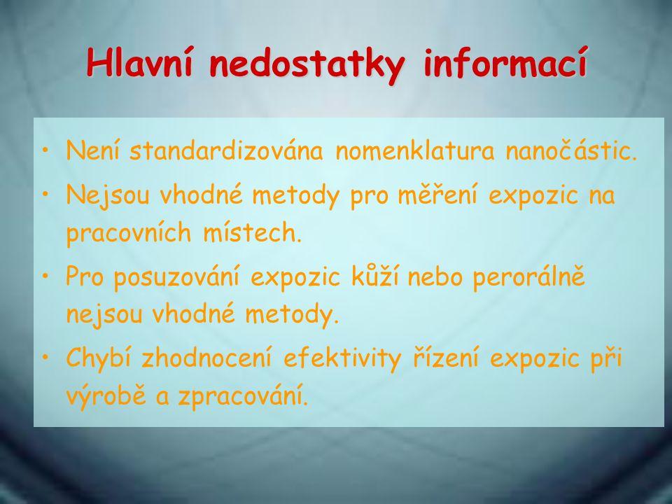 Hlavní nedostatky informací Není standardizována nomenklatura nanočástic. Nejsou vhodné metody pro měření expozic na pracovních místech. Pro posuzován