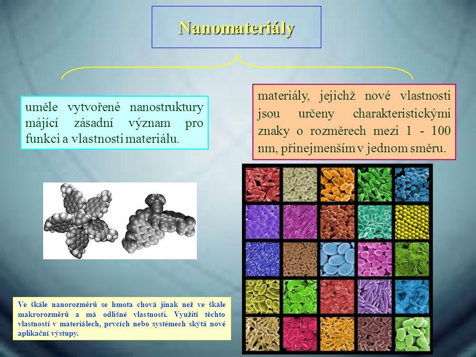 Struktury nanomateriálů: 3D nanotečky, nanočástice (všechny rozměry nano) 2D nanodestičky, vrstvy, filmy (dva rozměry nano) 1D nanodráty, trubičky, vlákna (jeden rozměr nano)