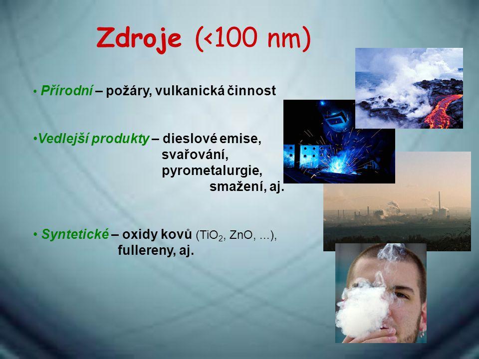 Zdroje (<100 nm) Přírodní – požáry, vulkanická činnost Vedlejší produkty – dieslové emise, svařování, pyrometalurgie, smažení, aj. Syntetické – oxidy
