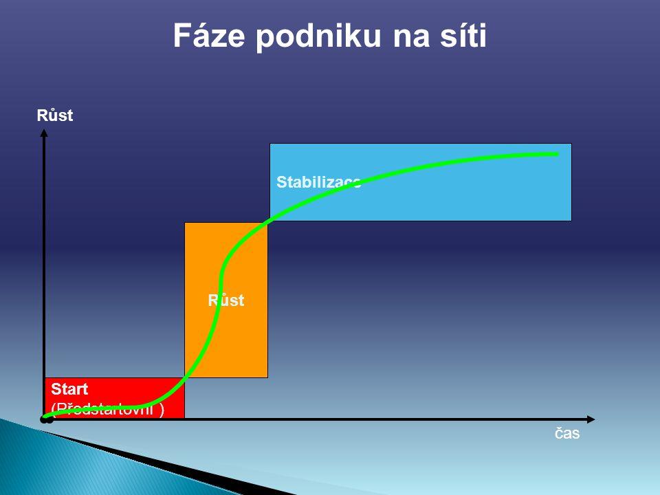 Akcionář EUR 35.000,- nebo Prémiový bonus