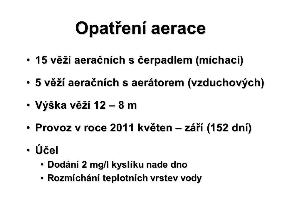 Opatření aerace 15 věží aeračních s čerpadlem (míchací)15 věží aeračních s čerpadlem (míchací) 5 věží aeračních s aerátorem (vzduchových)5 věží aeračních s aerátorem (vzduchových) Výška věží 12 – 8 mVýška věží 12 – 8 m Provoz v roce 2011 květen – září (152 dní)Provoz v roce 2011 květen – září (152 dní) ÚčelÚčel Dodání 2 mg/l kyslíku nade dnoDodání 2 mg/l kyslíku nade dno Rozmíchání teplotních vrstev vodyRozmíchání teplotních vrstev vody