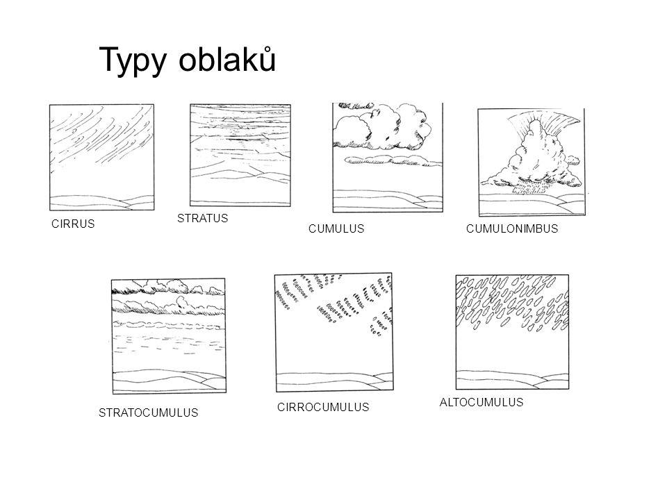 Typy oblaků CIRRUS STRATUS CUMULUSCUMULONIMBUS STRATOCUMULUS ALTOCUMULUS CIRROCUMULUS