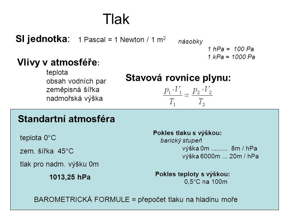 Tlak SI jednotka: 1 Pascal = 1 Newton / 1 m 2 násobky 1 hPa = 100 Pa 1 kPa = 1000 Pa Vlivy v atmosféře : teplota obsah vodních par zeměpisná šířka nad