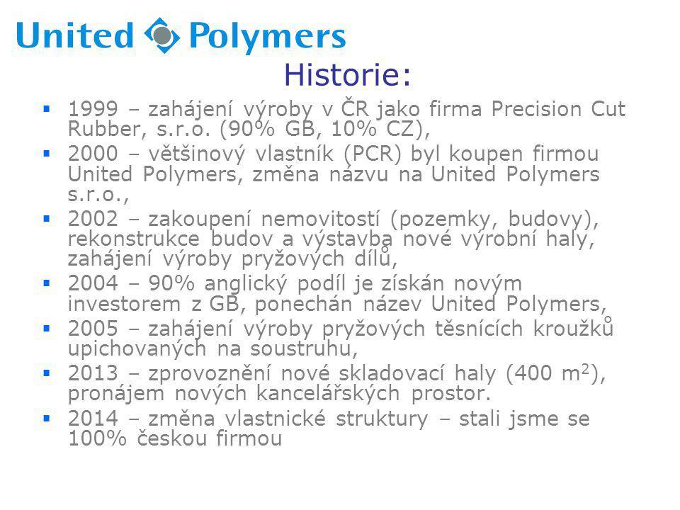 Historie:  1999 – zahájení výroby v ČR jako firma Precision Cut Rubber, s.r.o. (90% GB, 10% CZ),  2000 – většinový vlastník (PCR) byl koupen firmou